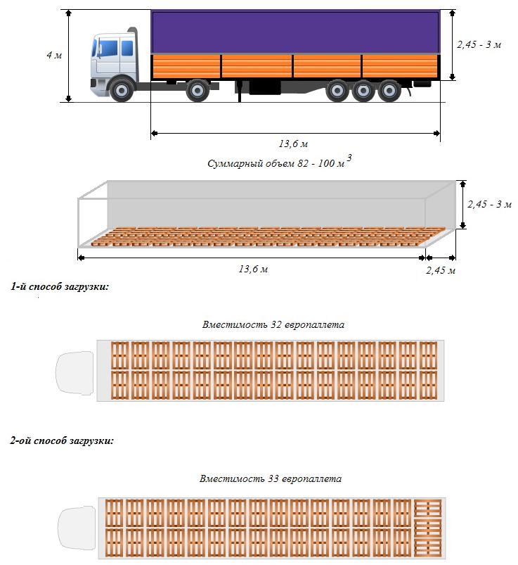 20160206-cargo-image3